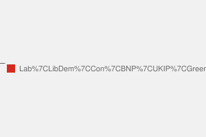 2010 General Election result in Newcastle Upon Tyne Central